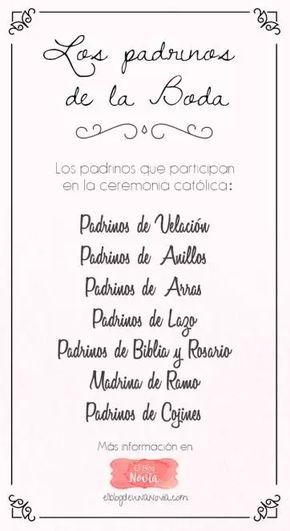 Lista de los padrinos que participan en la ceremonia católica