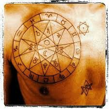 Tat spirituel. Symboles alchimiques.   – ART
