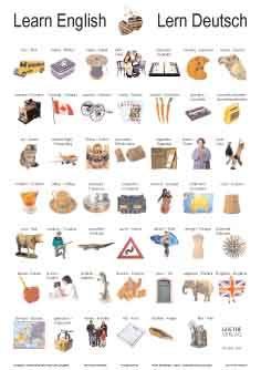 Изучайте английский язык и изучение немецкого языка: Плакат / плакаты - рекламу на немецком языке!