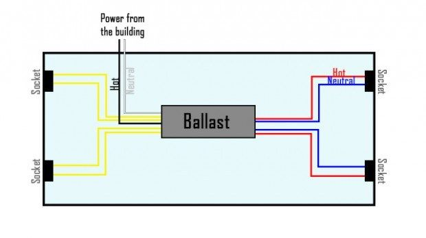 Wiring Diagram Fluorescent Light Ballast