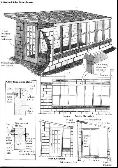 17  images about attached greenhouse ideas on pinterest