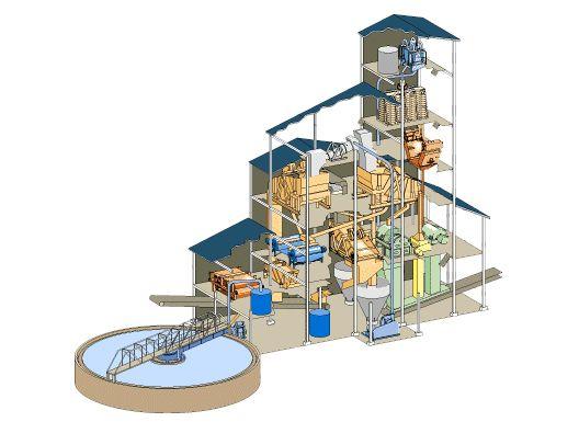Coal Processing plant cut-away diagram
