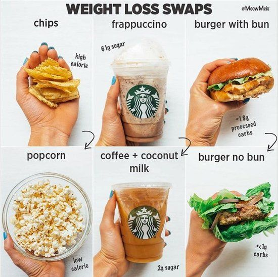 If You Want to Lose Weight, This Is How Many Calories You Should Cut Each Day