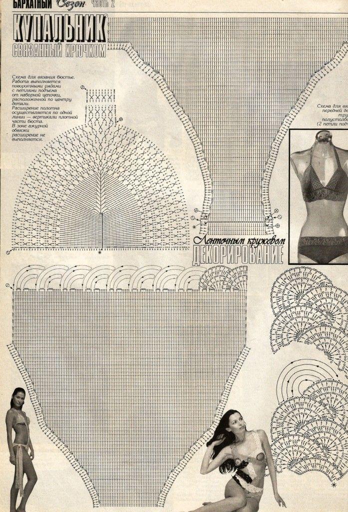 Bikini Charts