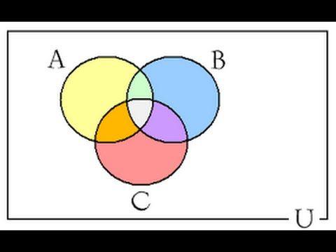 03 Matemática para Negócios, Teoria dos Conjuntos #matematica #matematicaparanegocios #conjuntosnumericos