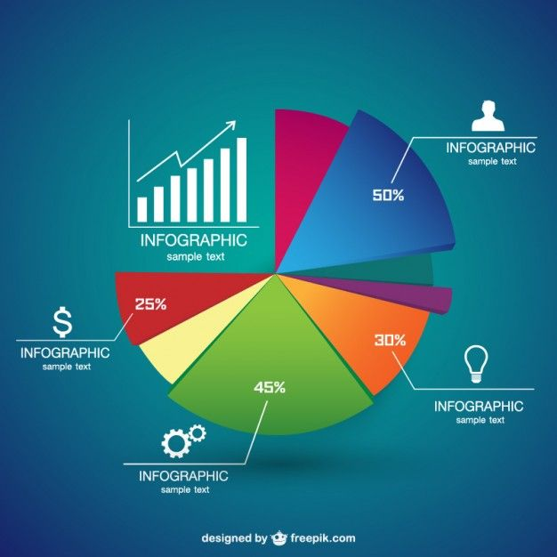 cool illustrator graphs for budget - Google Search | Pie ...