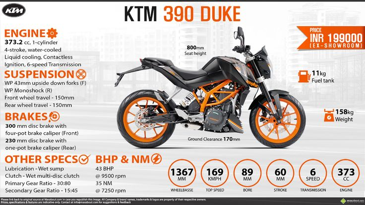 KTM 390 Duke Infographic - My brand new bike - love it!!!!  :)