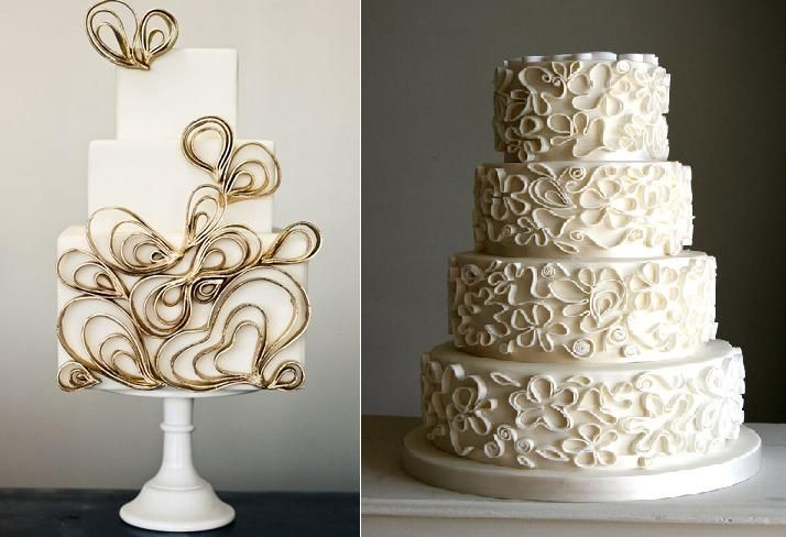 Cake Quilling tutorials and lots of inspiration for cakes with quilled detailing, see more at http://cakegeek.co.uk/index.php/cake-quilling/