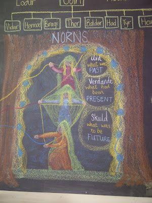 Waldorf ~ 4th grade ~ Norse Mythology ~ chalkboard drawing