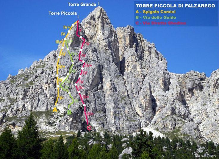 Torre Piccola di Falzarego : Climbing, Hiking & Mountaineering : SummitPost