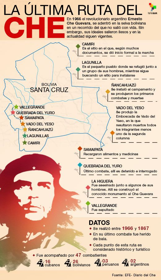 La última ruta del Che Guevara
