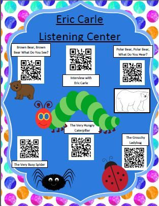 Instant Listening Center - Author study.  Use a tablet, i-pod, or i-pad.  Your students can do it themselves.  No more cassette tapes!   $