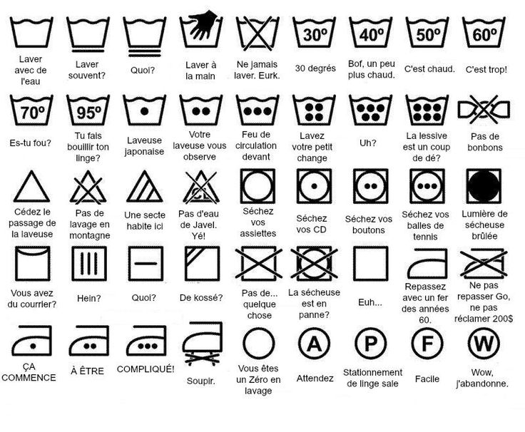 les 25 meilleures id es concernant pictogramme lavage sur pinterest symbole lessive symbole. Black Bedroom Furniture Sets. Home Design Ideas