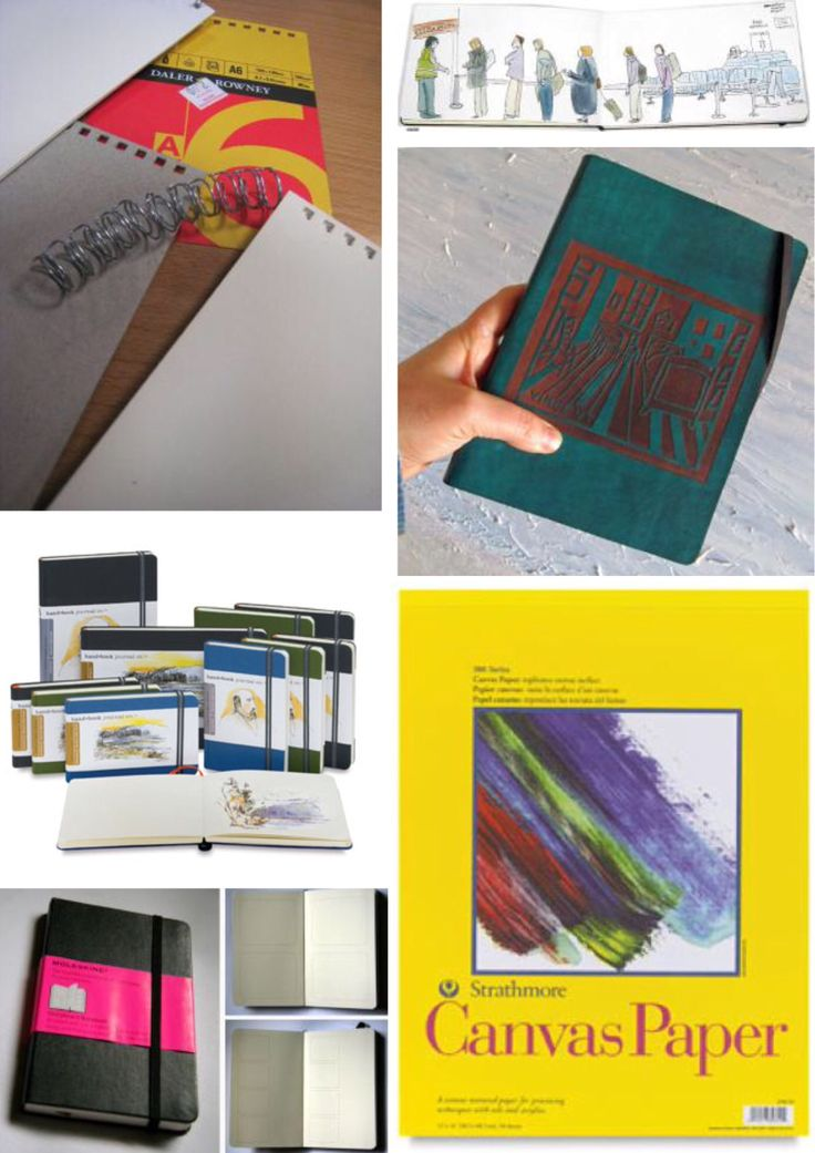 'Best Sketchbook for Painting...!' (via About.com Home)