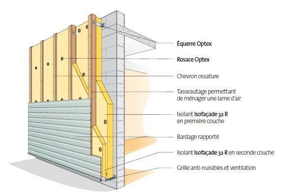 ite isolation thermique par l 39 ext rieur solutions techniques cold climate pinterest. Black Bedroom Furniture Sets. Home Design Ideas