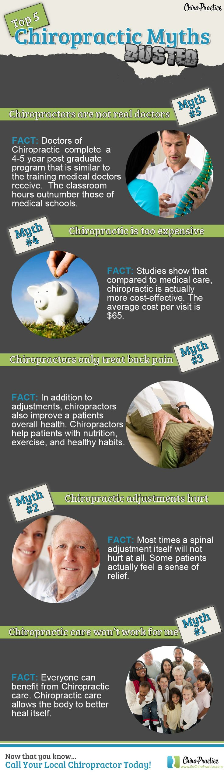 There are a lot of misconceptions about chiropractors floating around on the internet. Many of these misconceptions stem from misunderstandings of what chiropractor do and why they do it. This infographic was created to sort out a few of the rumors. Feel free to post the infographic on your website, blog, or social media pages. Enjoy!