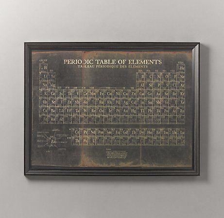 "Restoration Hardware Periodic Table of Elements  41½"" x 31½"" Our version is rendered with off-white type on a distressed black ground, re-creating the weathered character of an antique print.    Printed on high-resolution acid-free paper that is aged for character  Set behind glass and encased in a black beveled-edge frame"