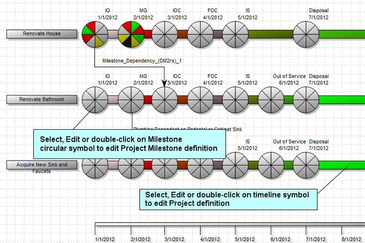 12 best DoDAF images on Pinterest Enterprise architecture - system architect resume