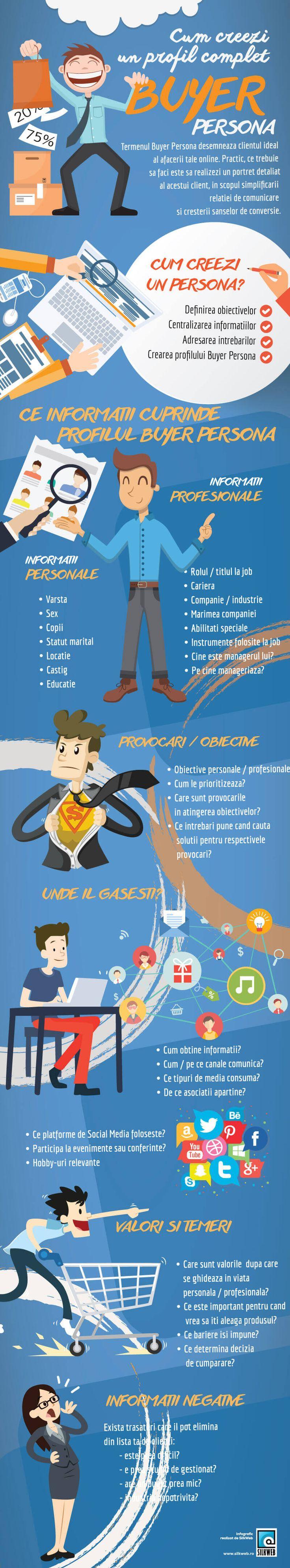 buyer persona infografic