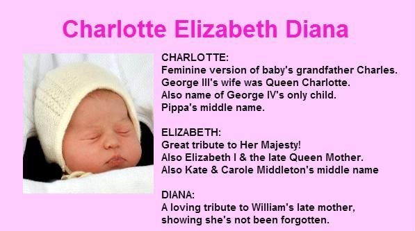Charlotte Elizabeth Diana - name pays tribute to baby's great-grandmother, grandfather, both grandmothers, mum & aunt