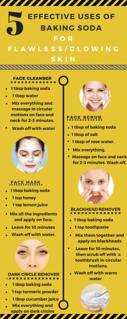 5 Effective Uses of Baking Soda for Flawless and Glowing Skin