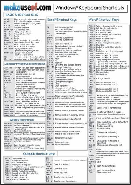 Getting to know Windows keyboard shortcuts not only will help you getting the work done faster, but also become more efficient. If you spend on Windows computer considerbale amount of time daily then this cheat sheet is a must-have for you. It contains 100+ Windows Keyboard Shortcuts. If you're aware of some of the shortcuts [...]