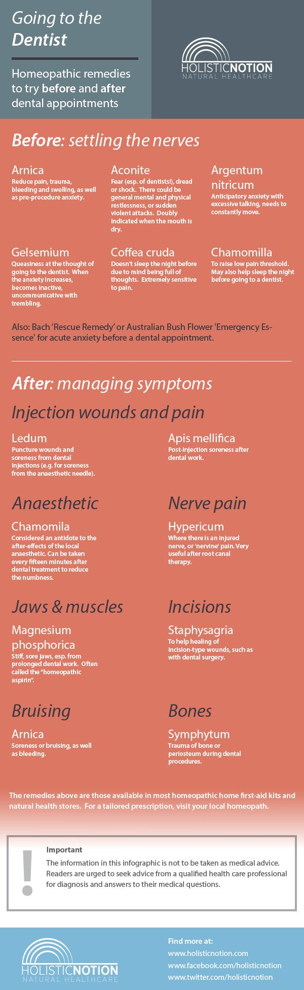 Infographic of useful remedies for before and after dental treatment.