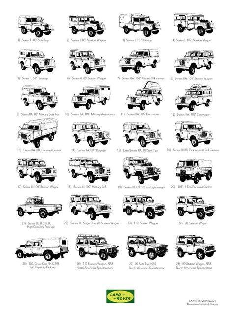 15 best Land-Rover Series 3 109 V8 images on Pinterest