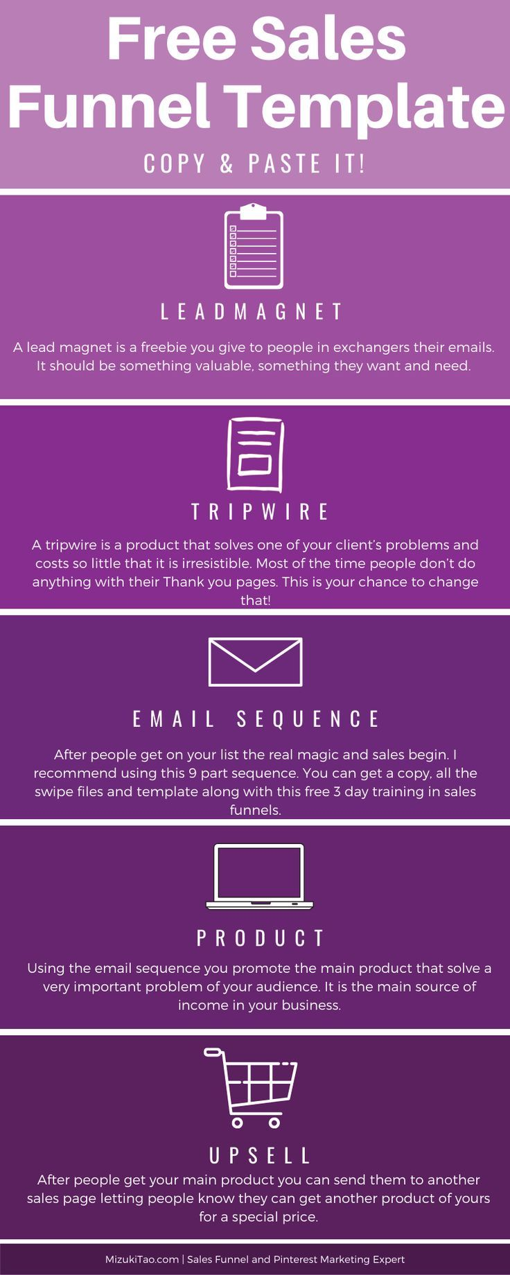 Free Sales Funnel Template For Digital Products Sales Funnel Template Sales Funnel Infographic Sales Funnels