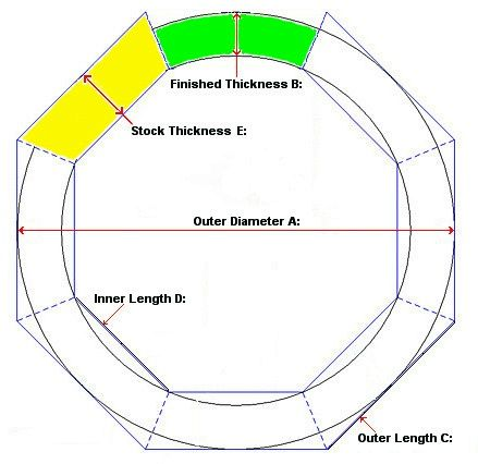 Segmented turning stock size calculator