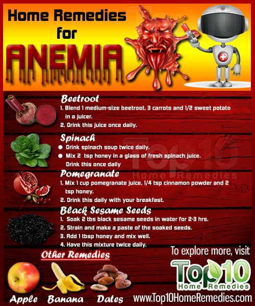 Simple Home Remedies for Anemia. To increase the red blood cells count, blend one medium-size beetroot, three carrots and one-half of a sweet potato in a juicer. Drink this juice once daily. #anemia #homeremedies #natural