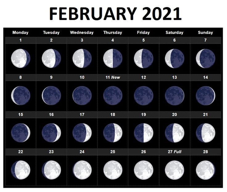 February 2021 Moon Phases Calendar with Full and New Moon