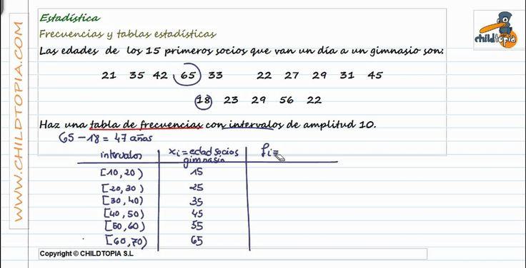 Estadística: Frecuencias y tablas estadísticas. 3º de ESO Matemáticas