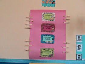 Η τάξη μας: Οι κανόνες της τάξης μας!