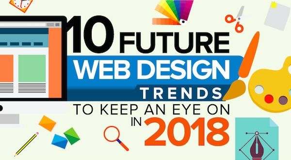 What's the direction for web design this year? Branex, the Toronto-based digital marketing and custom web design agency, has compiled 10 web design trends for you to stay abreast of via the infographic below.Overlapping elements that were also seen in DesignTAXI's previously featured 'Key Graphic Des