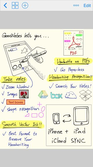 GoodNotes 4. Great iPad app--notetaking, handwriting recognition, PDF markup; use it all the time!