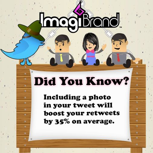 Did you know? Including a photo in your tweet will boost your retweets by 35% on average. #SM4Biz #ImagiBrand   To learn more about social media for business --> http://imagibrand.com/social-media-for-business/  View the full image: http://imagibrand.com/portfolio/social-media-business-stats-twitter/