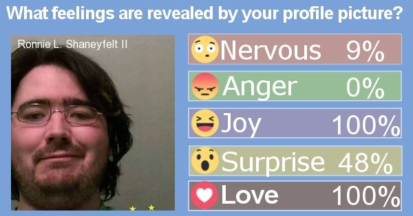Check my results of Find what feelings are revealed by your Profile Picture? Facebook Fun App by clicking Visit Site button