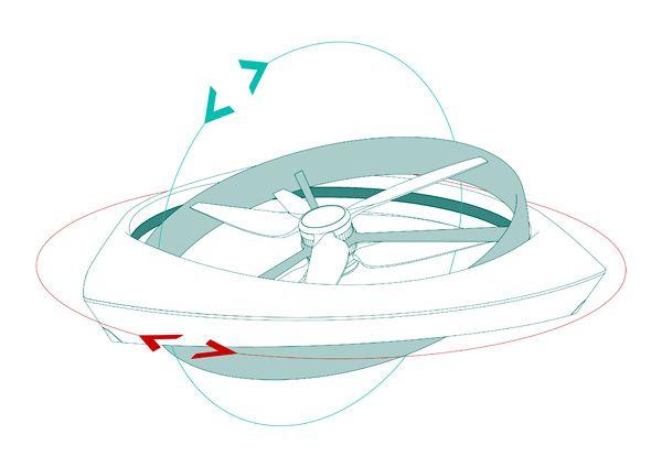 Life Saving Air Drones   Yanko Design