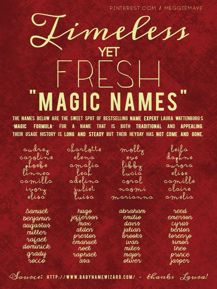 "With expert insight on baby name trends and what the names we choose reveal about our culture, name expert and bestselling author Laura Wattenburg has devised a ""magic formula"" sweet spot where timelessness meets freshness using extensive databanks of research at her site. This list has names of all backgrounds and popularity levels to suit your style."