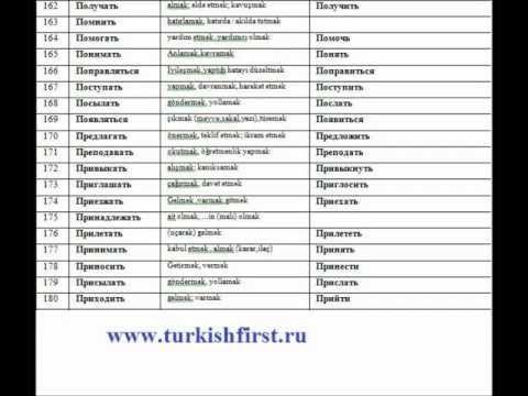 Турецкий Язык - Популярные Глаголы ( часть 2 ) - YouTube