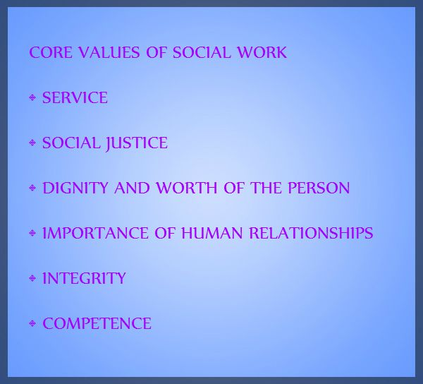 an overview of social justice and the role of social work All social workers are beholden to the social work code of ethics —otherwise known as the national association of social workers (nasw) code of ethics — during their studies and vow to abide by its standards and principles throughout their careers.