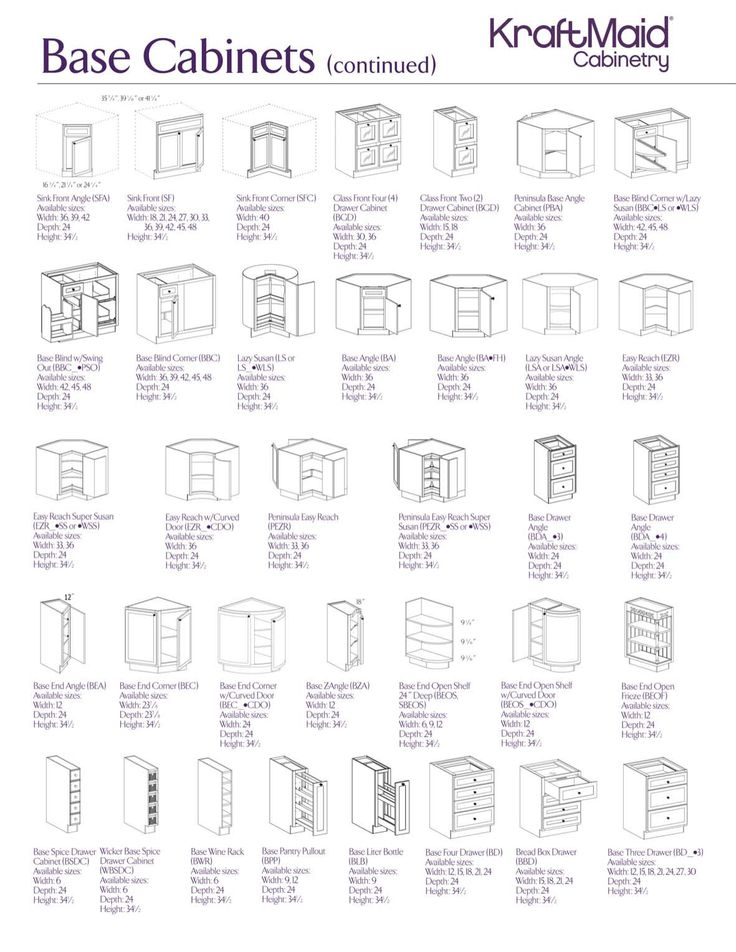 17 Best images about Info for Building a House on ...
