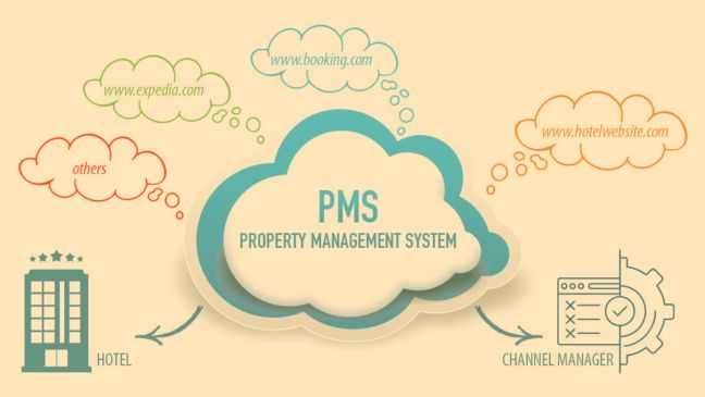 Importance Of Pms In An Hotel Property Management Pms Hotel