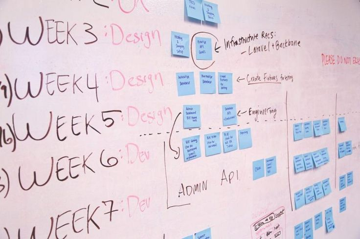 What Every Aspiring App Entrepreneur Must Know About Product Development