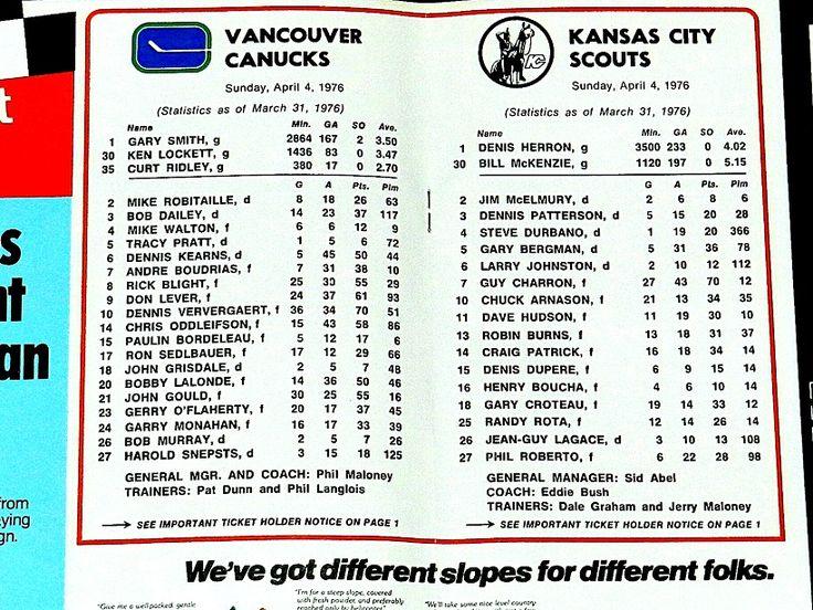 Last game for the Kansas City Scouts, April 4, 1976 vs. Canucks.