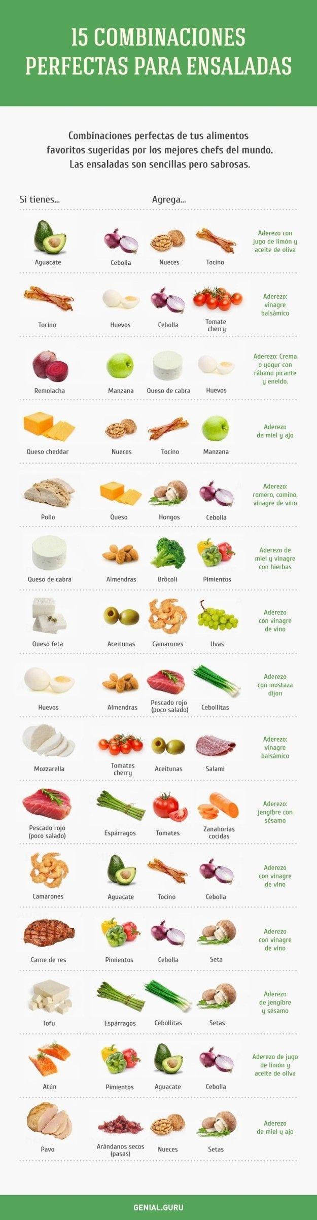 Para esos momentos en que quieres preparar una ensalada fresca y divina: | 21 Trucos para cuando estás tratando de comer más saludable