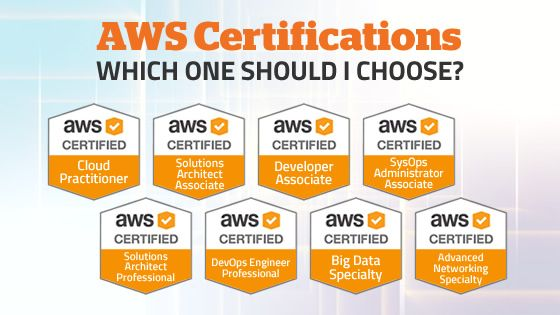 Which Aws Certification Is Right For Me Cloud Technologies