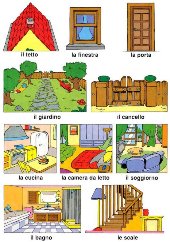 Learning Italian - Parts of a house
