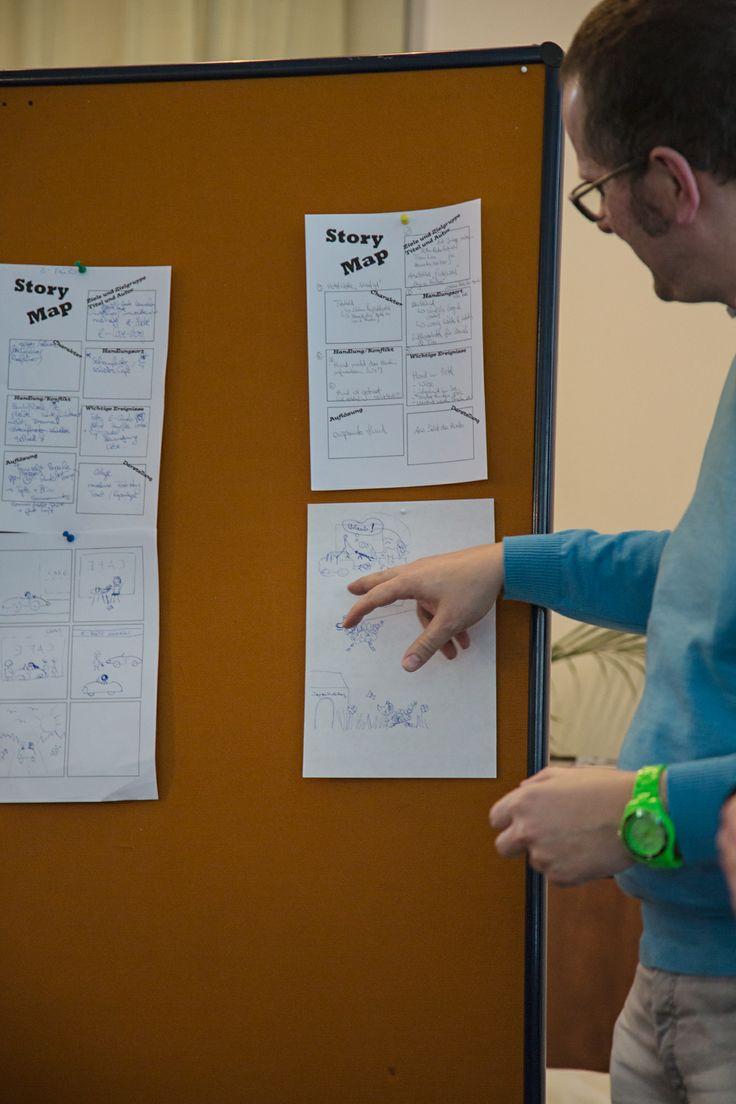 Besprechung einer #Storymap #Storytelling #7pointstory #Workshop #Storymap